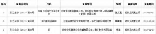 陈可辛新片关注打拐 杜琪峰改编舞台剧